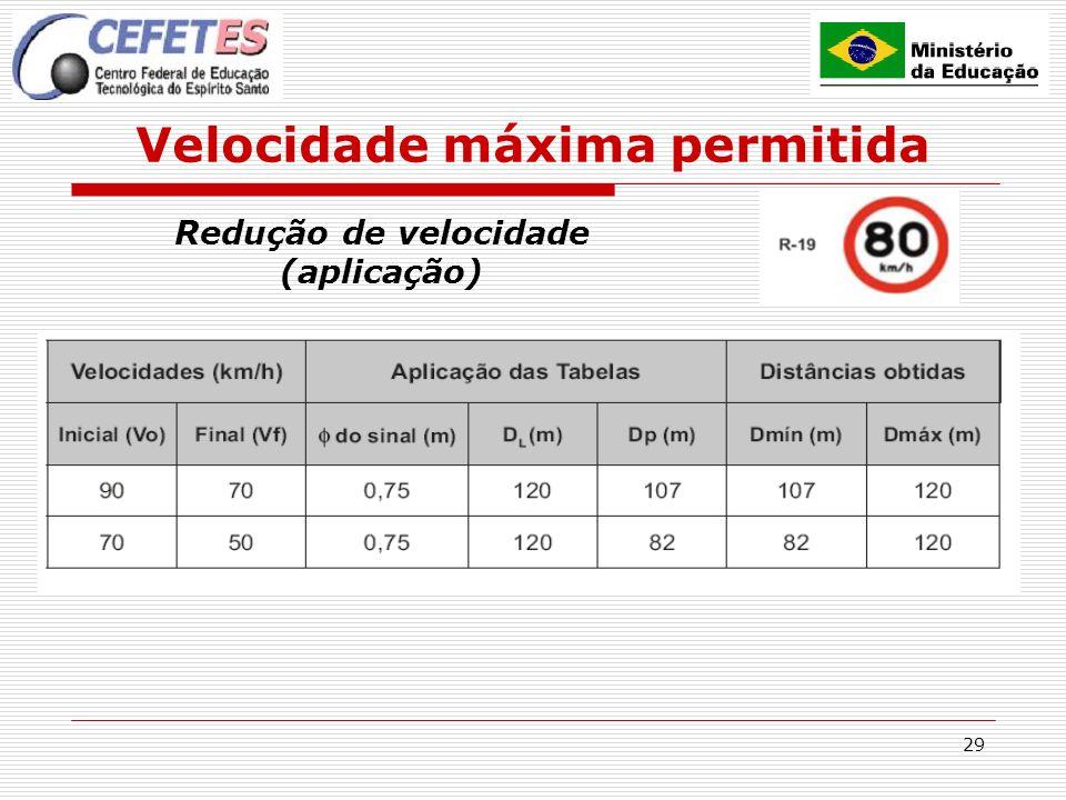 29 Velocidade máxima permitida Redução de velocidade (aplicação)