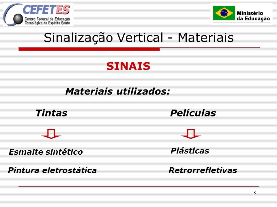 3 Sinalização Vertical - Materiais SINAIS Materiais utilizados: PelículasTintas Pintura eletrostática Esmalte sintético Plásticas Retrorrefletivas