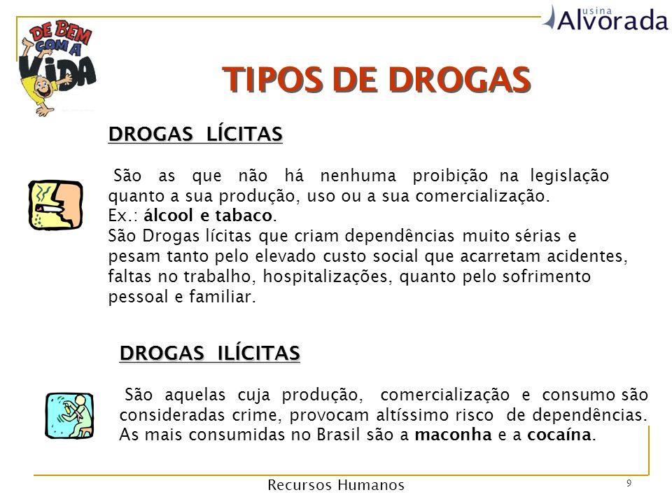 Recursos Humanos 9 DROGAS LÍCITAS São as que não há nenhuma proibição na legislação quanto a sua produção, uso ou a sua comercialização.