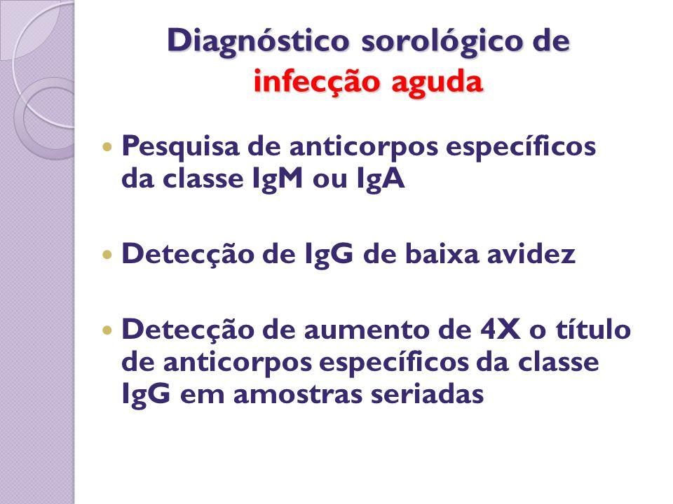 Diagnóstico sorológico de infecção aguda Pesquisa de anticorpos específicos da classe IgM ou IgA Detecção de IgG de baixa avidez Detecção de aumento d