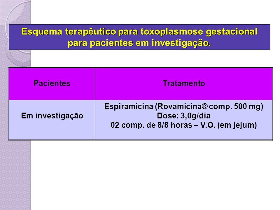 Esquema terapêutico para toxoplasmose gestacional para pacientes em investigação. PacientesTratamento Em investigação Espiramicina (Rovamicina® comp.