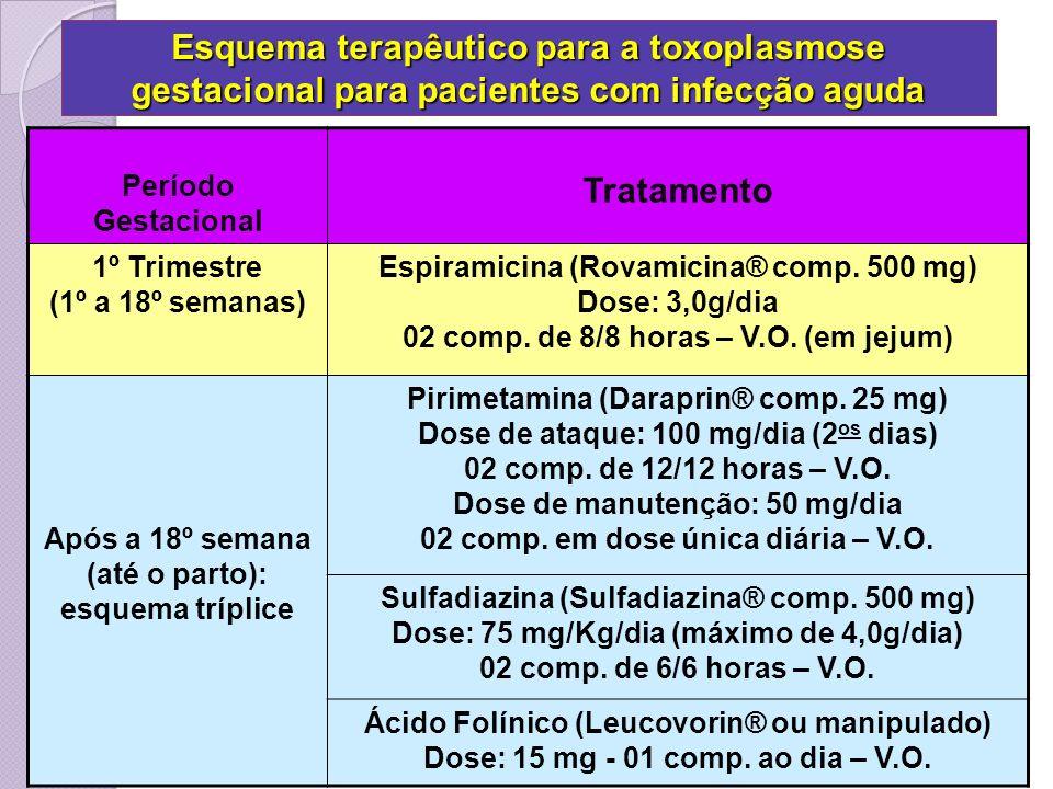 Esquema terapêutico para a toxoplasmose gestacional para pacientes com infecção aguda Período Gestacional Tratamento 1º Trimestre (1º a 18º semanas) E