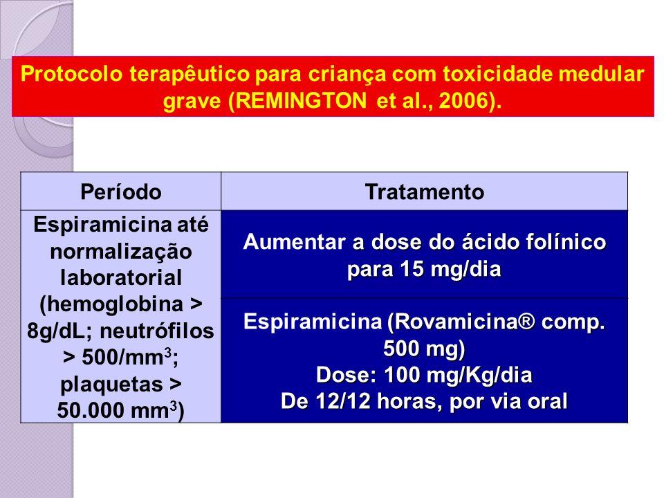 PeríodoTratamento Espiramicina até normalização laboratorial (hemoglobina > 8g/dL; neutrófilos > 500/mm 3 ; plaquetas > 50.000 mm 3 ) a dose do ácido