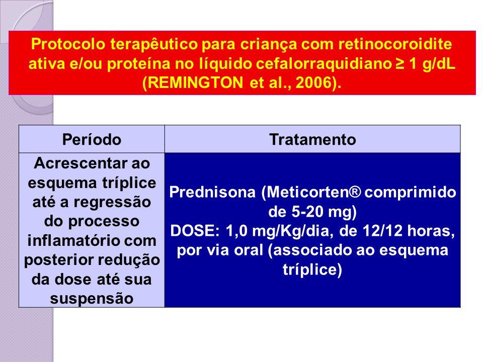PeríodoTratamento Acrescentar ao esquema tríplice até a regressão do processo inflamatório com posterior redução da dose até sua suspensão Prednisona