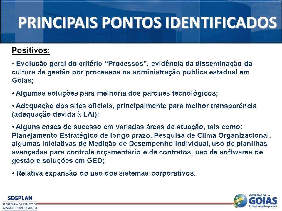 PRINCIPAIS PONTOS IDENTIFICADOS Positivos: Evolução geral do critério Processos, evidência da disseminação da cultura de gestão por processos na admin
