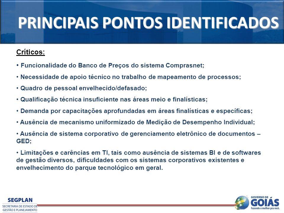 PRINCIPAIS PONTOS IDENTIFICADOS Críticos: Funcionalidade do Banco de Preços do sistema Comprasnet; Necessidade de apoio técnico no trabalho de mapeame