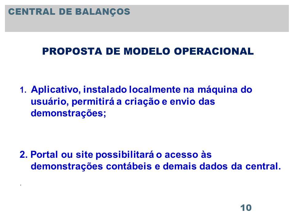 10 PROPOSTA DE MODELO OPERACIONAL 1. Aplicativo, instalado localmente na máquina do usuário, permitirá a criação e envio das demonstrações; 2. Portal