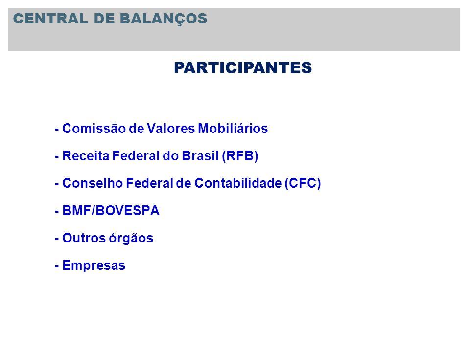 - Comissão de Valores Mobiliários - Receita Federal do Brasil (RFB) - Conselho Federal de Contabilidade (CFC) - BMF/BOVESPA - Outros órgãos - Empresas
