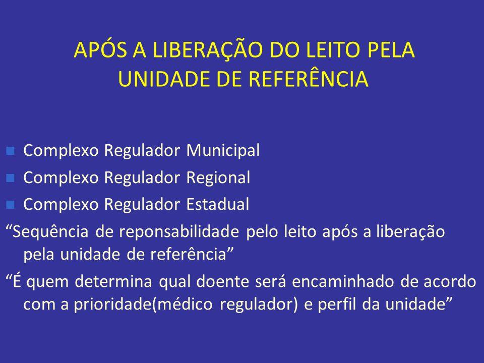 APÓS A LIBERAÇÃO DO LEITO PELA UNIDADE DE REFERÊNCIA Complexo Regulador Municipal Complexo Regulador Regional Complexo Regulador Estadual Sequência de