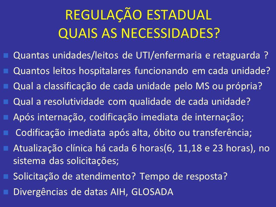 REGULAÇÃO ESTADUAL QUAIS AS NECESSIDADES? Quantas unidades/leitos de UTI/enfermaria e retaguarda ? Quantos leitos hospitalares funcionando em cada uni