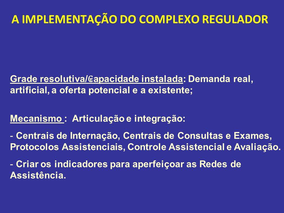 A IMPLEMENTAÇÃO DO COMPLEXO REGULADOR Grade resolutiva/ apacidade instalada: Demanda real, artificial, a oferta potencial e a existente; Mecanismo : A