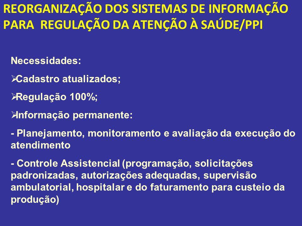 Necessidades: Cadastro atualizados; Regulação 100%; Informação permanente: - Planejamento, monitoramento e avaliação da execução do atendimento - Cont