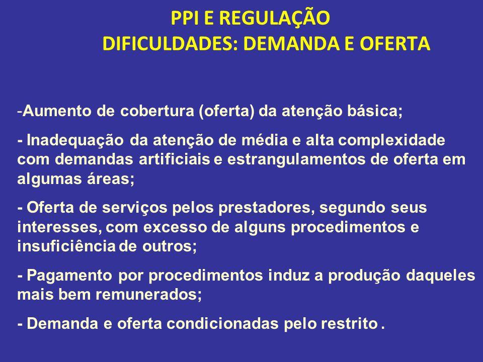 PPI E REGULAÇÃO DIFICULDADES: DEMANDA E OFERTA -Aumento de cobertura (oferta) da atenção básica; - Inadequação da atenção de média e alta complexidade