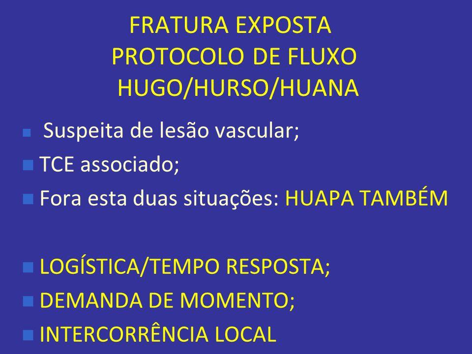 FRATURA EXPOSTA PROTOCOLO DE FLUXO HUGO/HURSO/HUANA Suspeita de lesão vascular; TCE associado; Fora esta duas situações: HUAPA TAMBÉM LOGÍSTICA/TEMPO