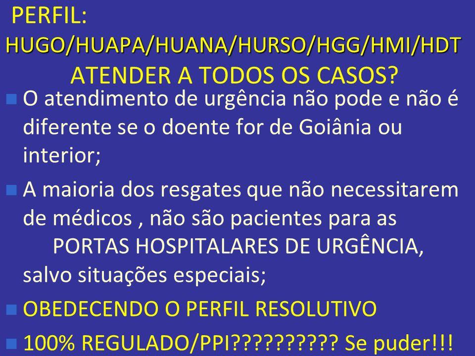 HUGO/HUAPA/HUANA/HURSO/HGG/HMI/HDT PERFIL: HUGO/HUAPA/HUANA/HURSO/HGG/HMI/HDT ATENDER A TODOS OS CASOS? O atendimento de urgência não pode e não é dif