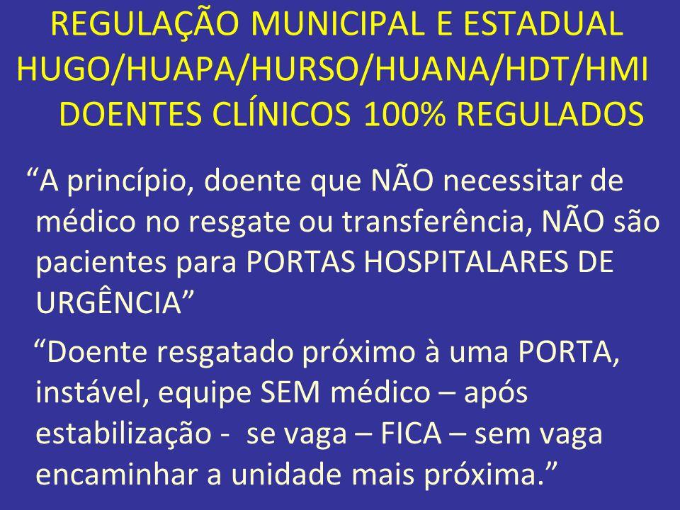 REGULAÇÃO MUNICIPAL E ESTADUAL HUGO/HUAPA/HURSO/HUANA/HDT/HMI DOENTES CLÍNICOS 100% REGULADOS A princípio, doente que NÃO necessitar de médico no resg