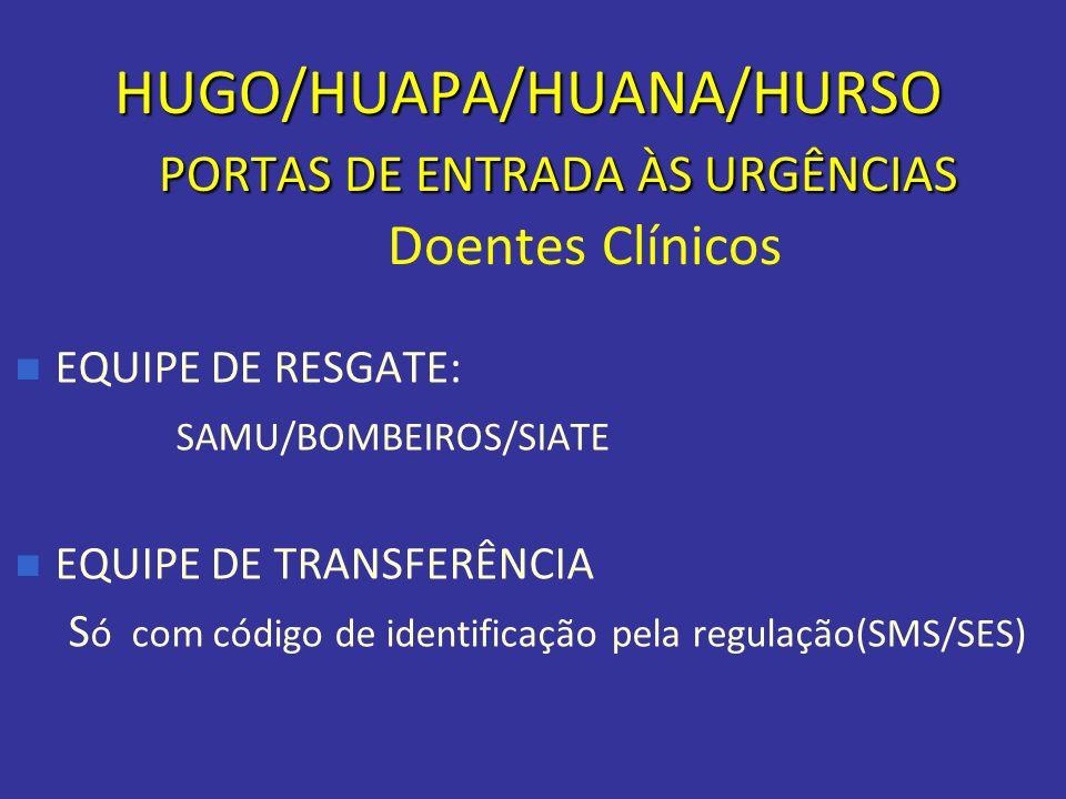 HUGO/HUAPA/HUANA/HURSO PORTAS DE ENTRADA ÀS URGÊNCIAS HUGO/HUAPA/HUANA/HURSO PORTAS DE ENTRADA ÀS URGÊNCIAS Doentes Clínicos EQUIPE DE RESGATE: SAMU/B