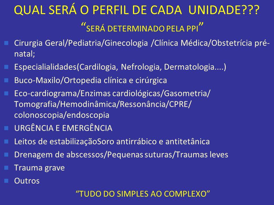 QUAL SERÁ O PERFIL DE CADA UNIDADE??? SERÁ DETERMINADO PELA PPI Cirurgia Geral/Pediatria/Ginecologia /Clínica Médica/Obstetrícia pré- natal; Especiali