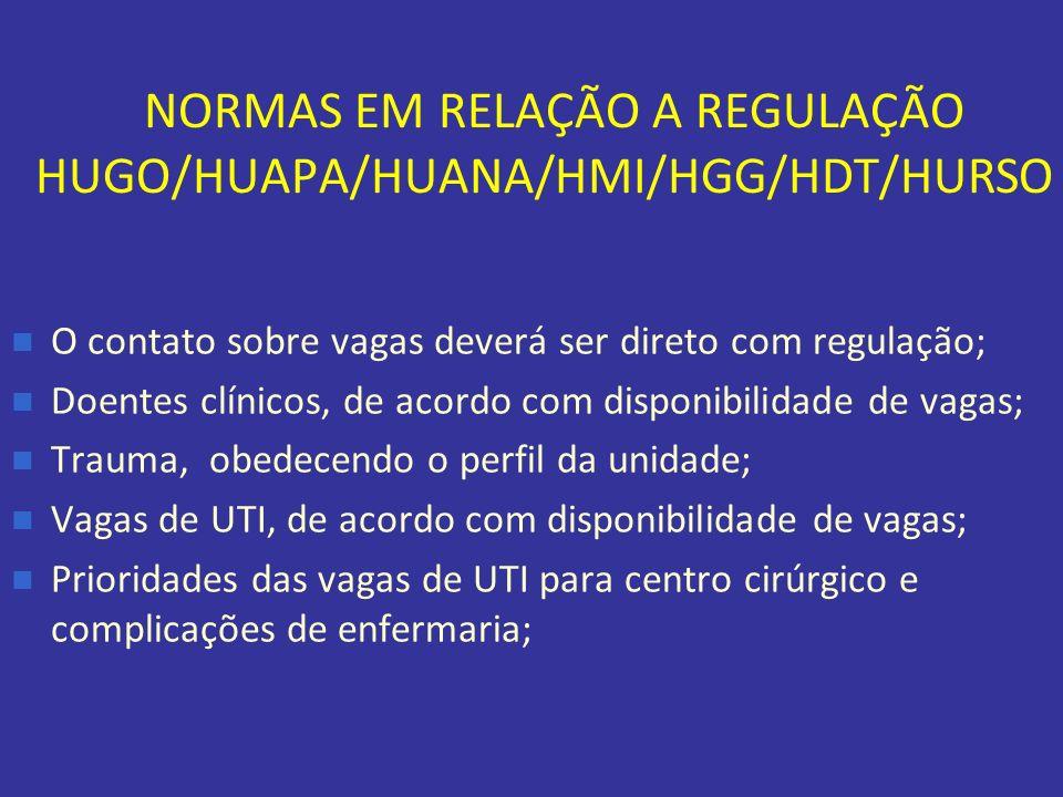 NORMAS EM RELAÇÃO A REGULAÇÃO HUGO/HUAPA/HUANA/HMI/HGG/HDT/HURSO O contato sobre vagas deverá ser direto com regulação; Doentes clínicos, de acordo co
