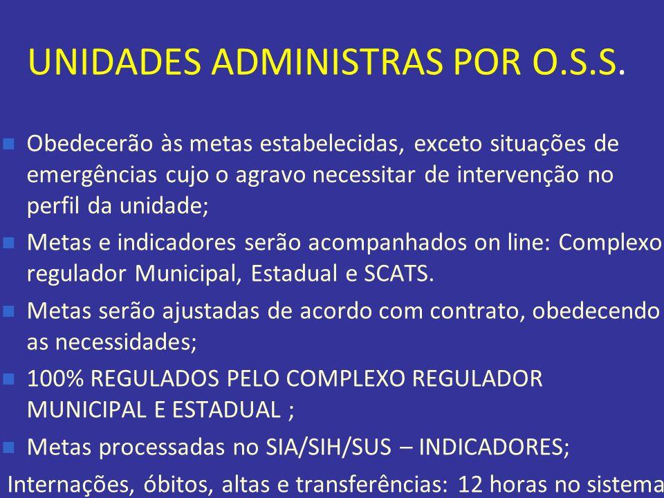 UNIDADES ADMINISTRAS POR O.S.S. Obedecerão às metas estabelecidas, exceto situações de emergências cujo o agravo necessitar de intervenção no perfil d