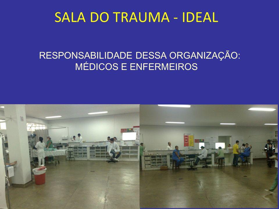 SALA DO TRAUMA - IDEAL RESPONSABILIDADE DESSA ORGANIZAÇÃO: MÉDICOS E ENFERMEIROS
