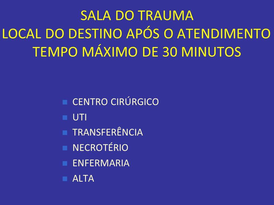 SALA DO TRAUMA LOCAL DO DESTINO APÓS O ATENDIMENTO TEMPO MÁXIMO DE 30 MINUTOS CENTRO CIRÚRGICO UTI TRANSFERÊNCIA NECROTÉRIO ENFERMARIA ALTA