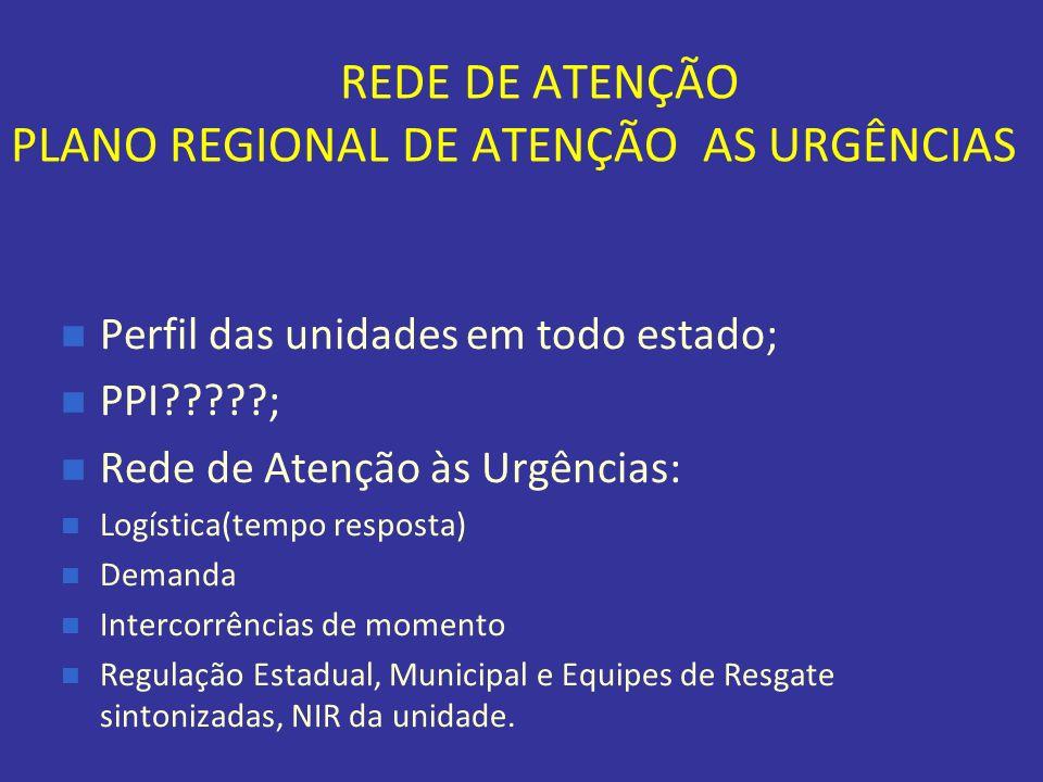 REDE DE ATENÇÃO PLANO REGIONAL DE ATENÇÃO AS URGÊNCIAS Perfil das unidades em todo estado; PPI?????; Rede de Atenção às Urgências: Logística(tempo res