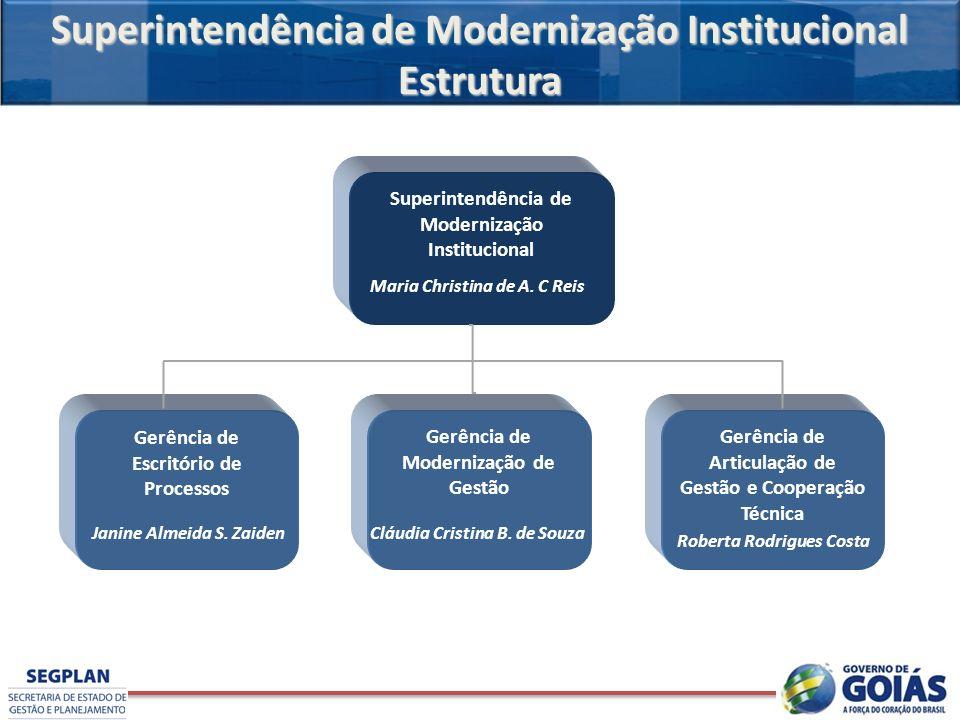 Superintendência de Modernização Institucional Estrutura Gerência de Escritório de Processos Gerência de Modernização de Gestão Gerência de Articulaçã