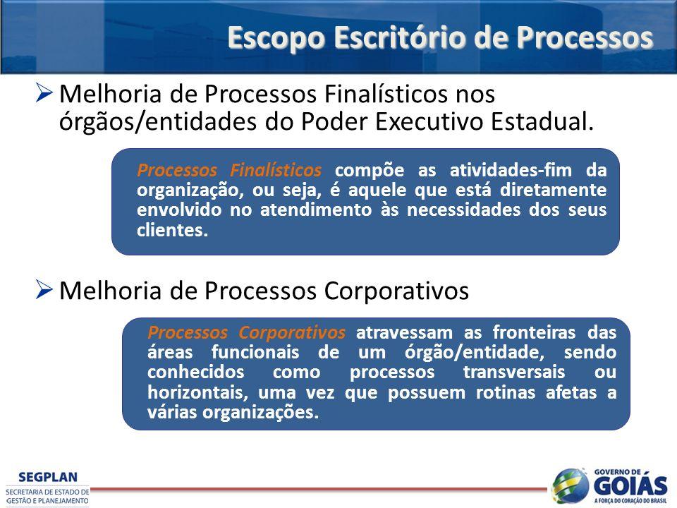 Escopo Escritório de Processos Escopo Escritório de Processos Melhoria de Processos Finalísticos nos órgãos/entidades do Poder Executivo Estadual. Mel