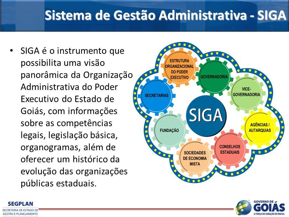 Sistema de Gestão Administrativa - SIGA SIGA é o instrumento que possibilita uma visão panorâmica da Organização Administrativa do Poder Executivo do