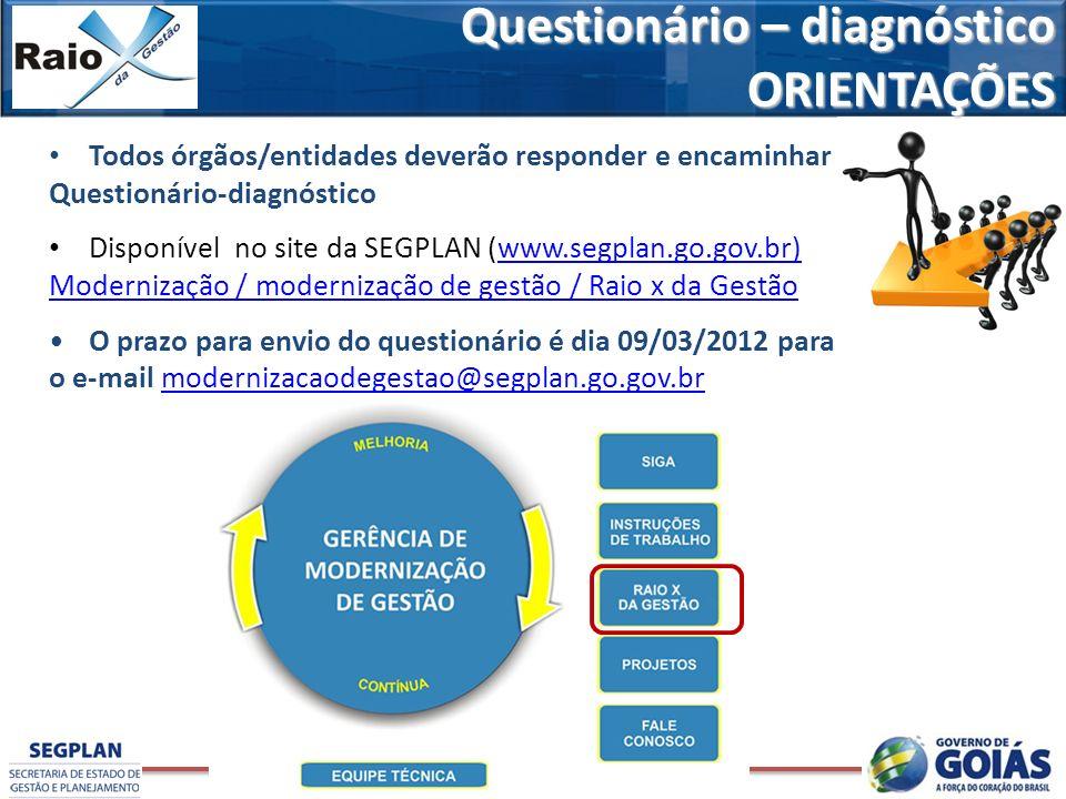 Todos órgãos/entidades deverão responder e encaminhar Questionário-diagnóstico Disponível no site da SEGPLAN (www.segplan.go.gov.br)www.segplan.go.gov