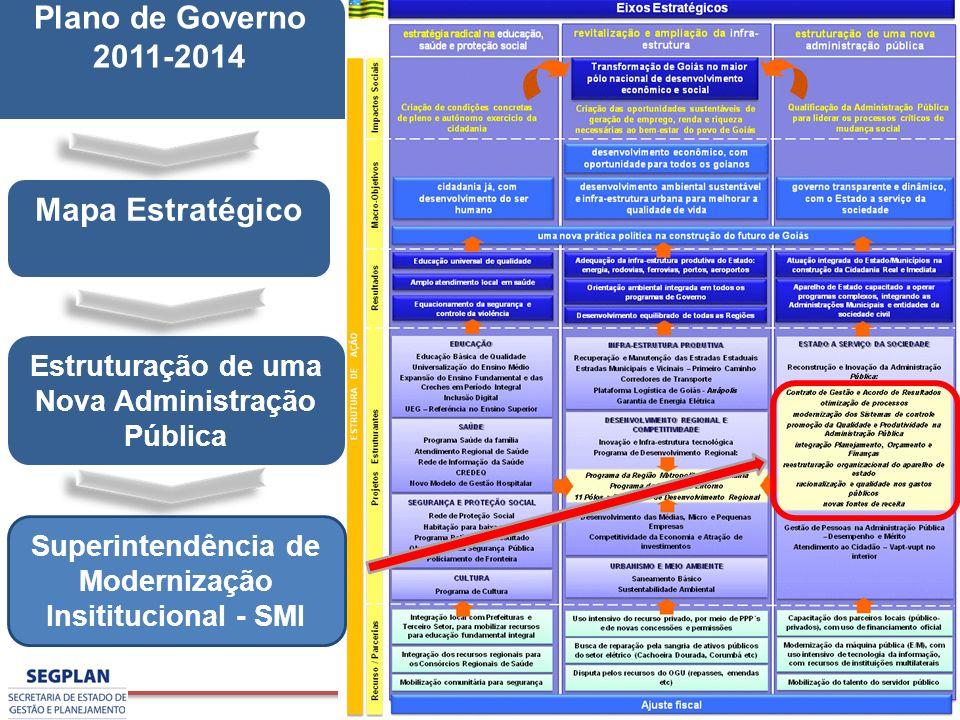 Plano de Governo 2011-2014 Mapa Estratégico Estruturação de uma Nova Administração Pública Superintendência de Modernização Insititucional - SMI