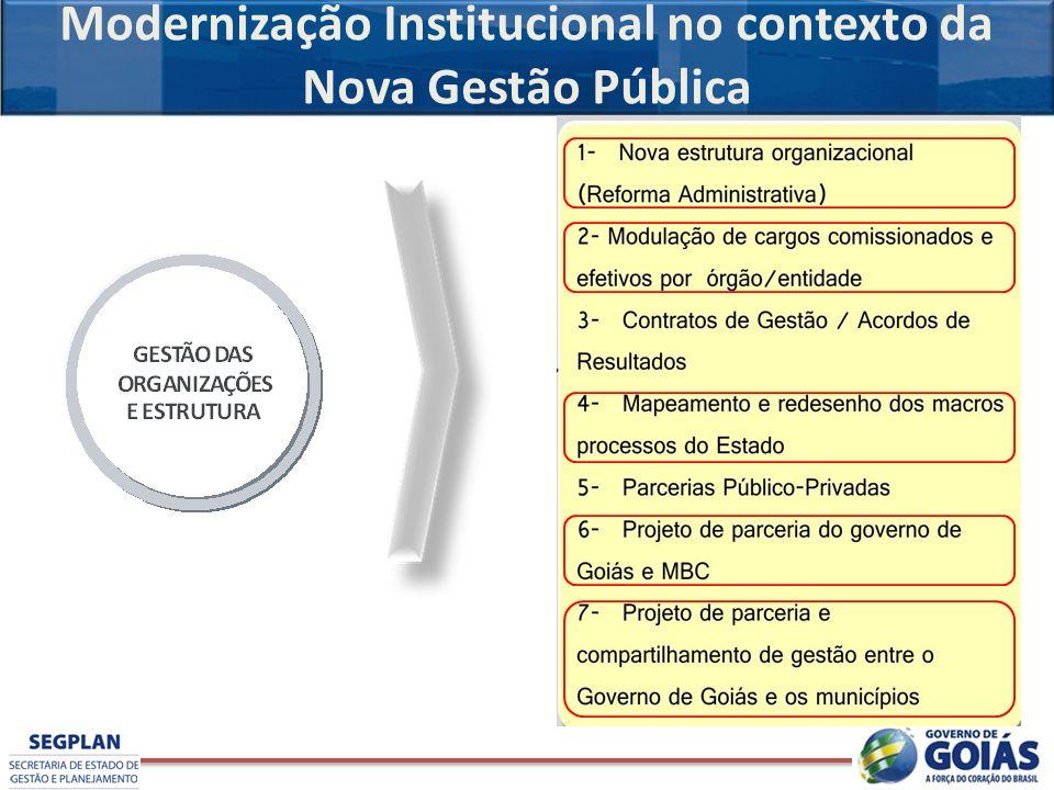 Modernização Institucional no contexto da Nova Gestão Pública
