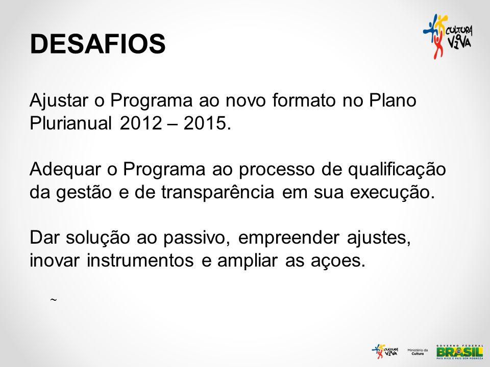 DESAFIOS Ajustar o Programa ao novo formato no Plano Plurianual 2012 – 2015. Adequar o Programa ao processo de qualificação da gestão e de transparênc