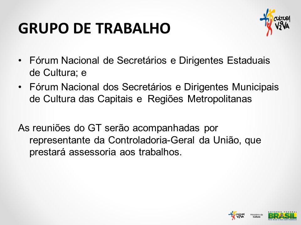 Fórum Nacional de Secretários e Dirigentes Estaduais de Cultura; e Fórum Nacional dos Secretários e Dirigentes Municipais de Cultura das Capitais e Re
