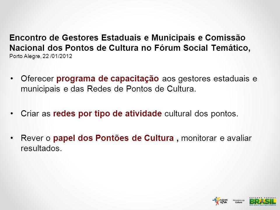 Encontro de Gestores Estaduais e Municipais e Comissão Nacional dos Pontos de Cultura no Fórum Social Temático, Porto Alegre, 22 /01/2012 Oferecer pro