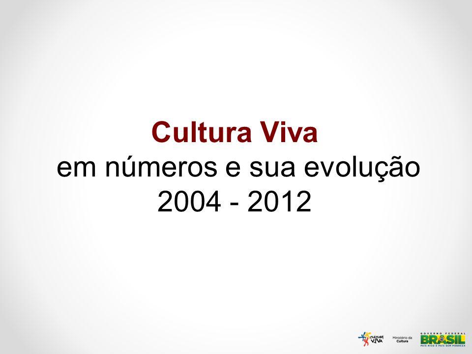 Cultura Viva em números e sua evolução 2004 - 2012