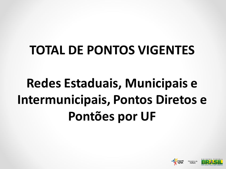 TOTAL DE PONTOS VIGENTES Redes Estaduais, Municipais e Intermunicipais, Pontos Diretos e Pontões por UF