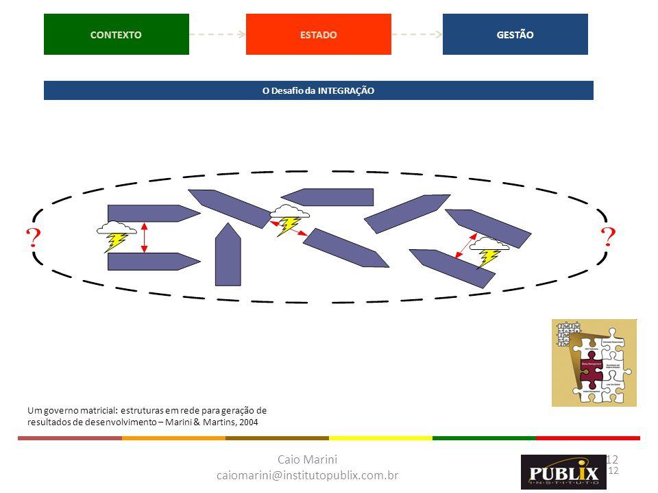 Caio Marini caiomarini@institutopublix.com.br 12 Um governo matricial: estruturas em rede para geração de resultados de desenvolvimento – Marini & Mar