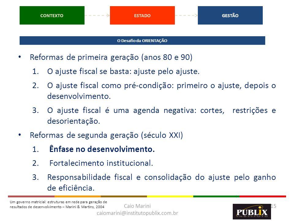 Caio Marini caiomarini@institutopublix.com.br 15 Reformas de primeira geração (anos 80 e 90) 1.O ajuste fiscal se basta: ajuste pelo ajuste. 2.O ajust