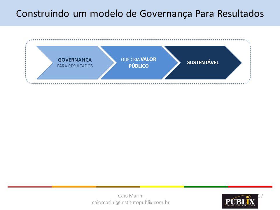 Caio Marini caiomarini@institutopublix.com.br 17 GOVERNANÇA PARA RESULTADOS QUE CRIA VALOR PÚBLICO SUSTENTÁVEL Construindo um modelo de Governança Par