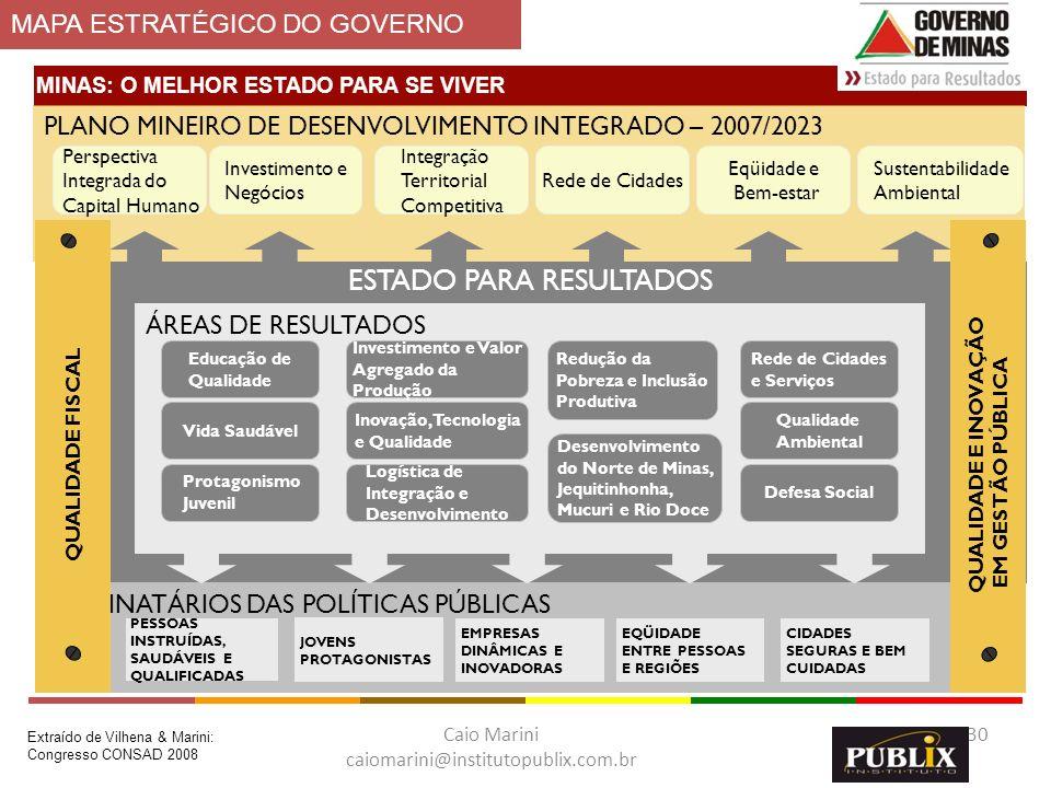 Caio Marini caiomarini@institutopublix.com.br 30 ESTADO PARA RESULTADOS ÁREAS DE RESULTADOS DESTINATÁRIOS DAS POLÍTICAS PÚBLICAS PESSOASINSTRUÍDAS,SAU