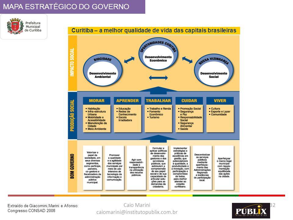 Caio Marini caiomarini@institutopublix.com.br 32 Extraído de Giacomini,Marini e Afonso: Congresso CONSAD 2008 MAPA ESTRATÉGICO DO GOVERNO