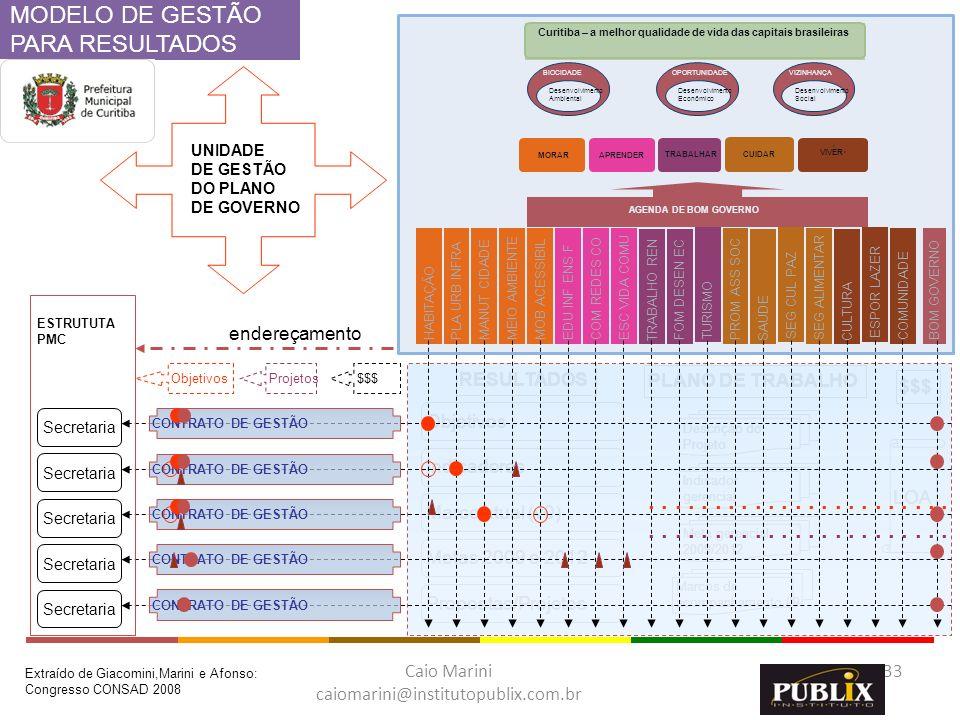 Caio Marini caiomarini@institutopublix.com.br 33 MORAR,,, Curitiba – a melhor qualidade de vida das capitais brasileiras APRENDER TRABALHAR VIVER OPOR
