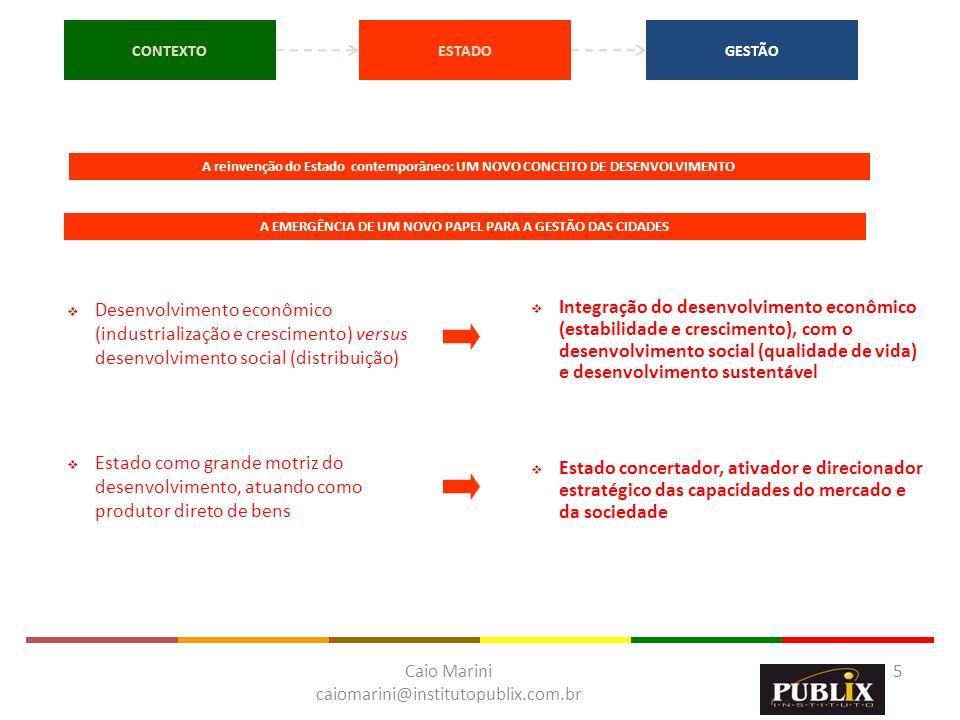 Caio Marini caiomarini@institutopublix.com.br 5 Estado como grande motriz do desenvolvimento, atuando como produtor direto de bens Estado concertador,