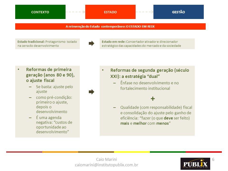 Caio Marini caiomarini@institutopublix.com.br 6 Estado tradicional: Protagonismo isolado na cena do desenvolvimento Estado em rede: Concertador ativad