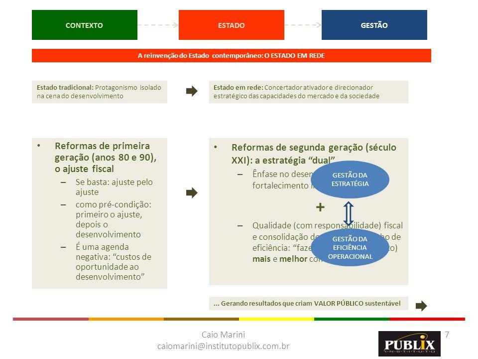 Caio Marini caiomarini@institutopublix.com.br 7 Estado tradicional: Protagonismo isolado na cena do desenvolvimento Estado em rede: Concertador ativad