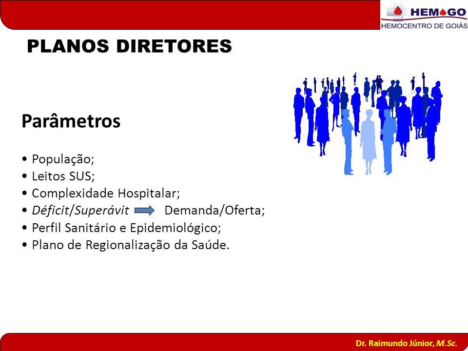 Parâmetros População; Leitos SUS; Complexidade Hospitalar; Déficit/Superávit Demanda/Oferta; Perfil Sanitário e Epidemiológico; Plano de Regionalização da Saúde.