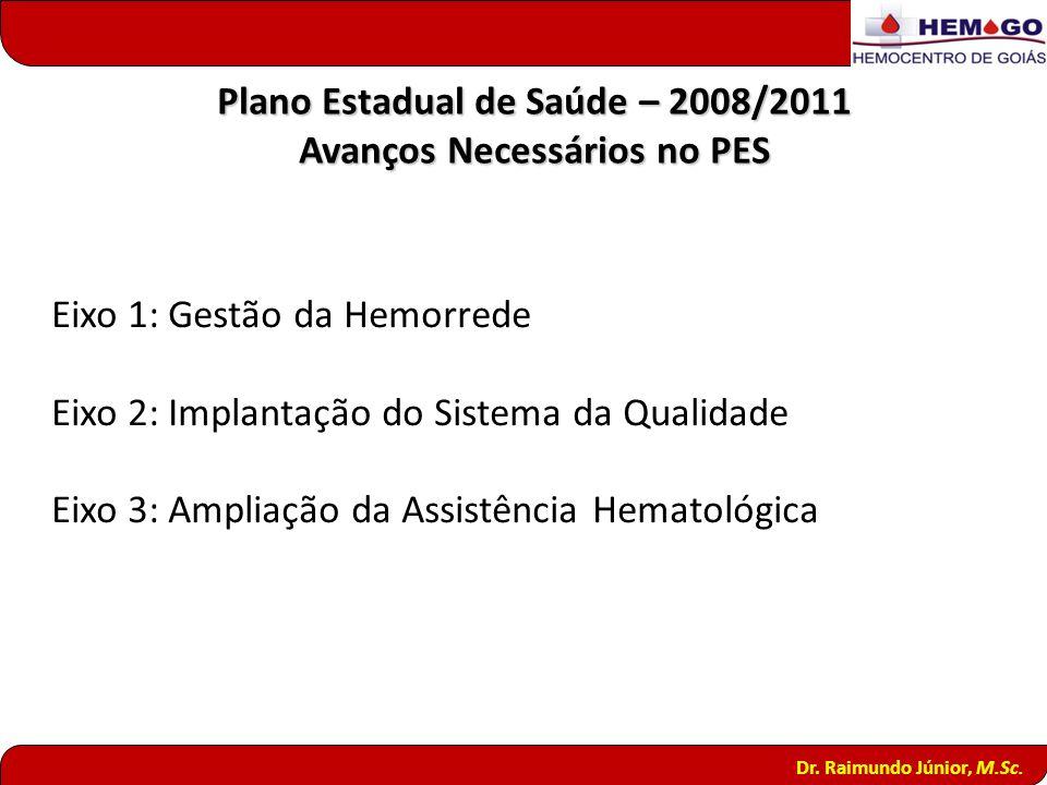 Eixo 1: Gestão da Hemorrede Eixo 2: Implantação do Sistema da Qualidade Eixo 3: Ampliação da Assistência Hematológica Dr. Raimundo Júnior, M.Sc. Plano