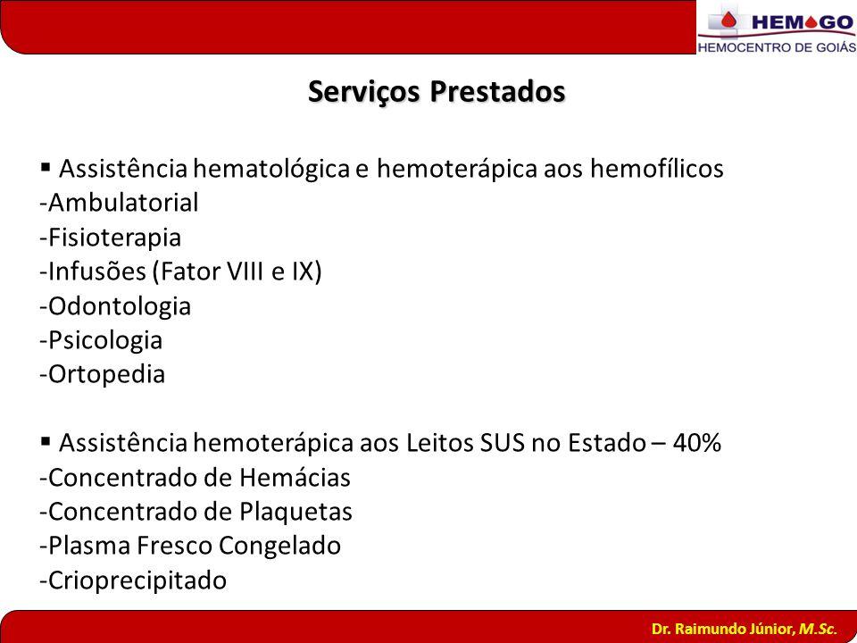 Dr. Raimundo Júnior, M.Sc. Serviços Prestados Assistência hematológica e hemoterápica aos hemofílicos -Ambulatorial -Fisioterapia -Infusões (Fator VII